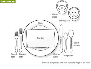 Table Setting 101: Basics and Guidelines